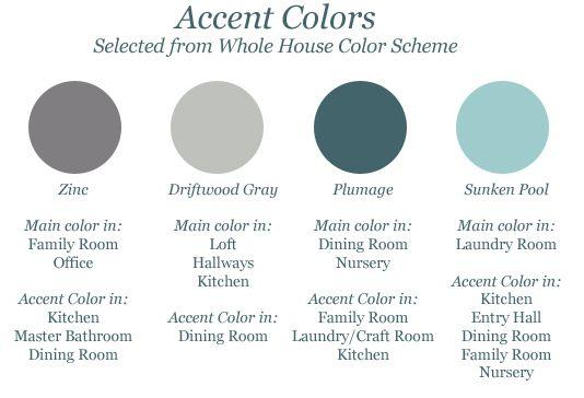 17 best ideas about house color palettes on pinterest - Exterior house color scheme generator ...