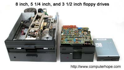Computer dictionary definition for what FDD (Floppy Disk Drive) means including related links, information, and terms.