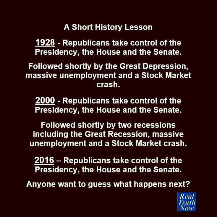 History Repeating Itself: Want to guess the very likely outcome of total Republican control again this time? Something similar to previous outcomes would not be desirable, but would be much preferable to the possible starting of World War III!
