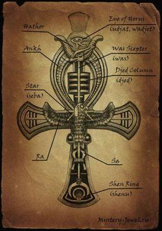 Previous pinner: Ankh is a symbol seen in ritual abuse and would be worn by certain alters on a necklace. Jewelery was often given to us with various ritual symbols.