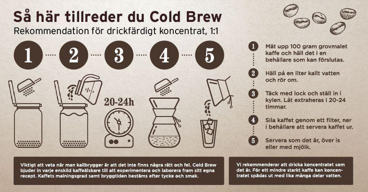 cold brew kallbryggt kaffe kafferecept