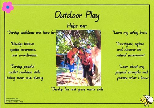 Outdoor Play Area - Developmental Poster