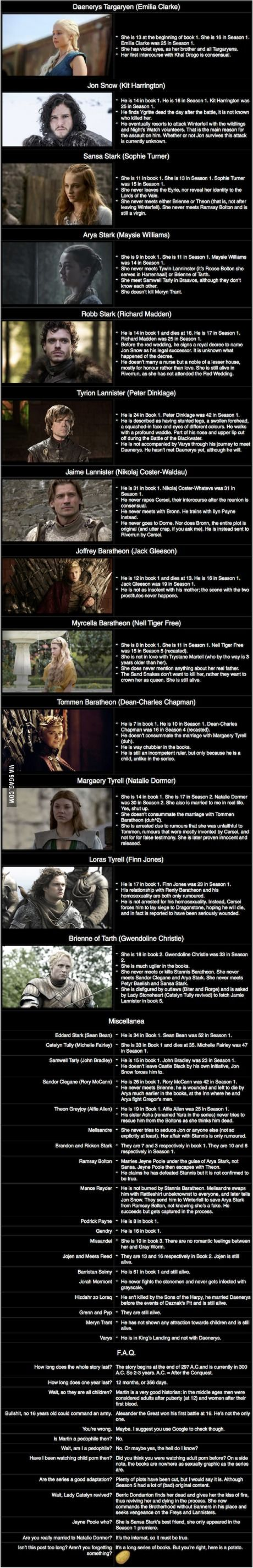 Main differences between Game of Thrones and the book series. Major spoilers ahead!