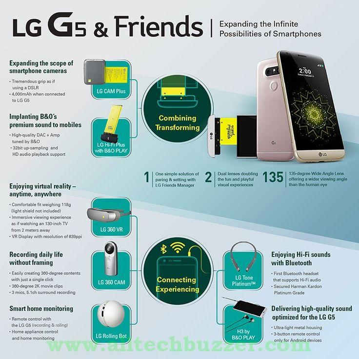 LG G5 MOBILES DETAILS & SPEFICATION