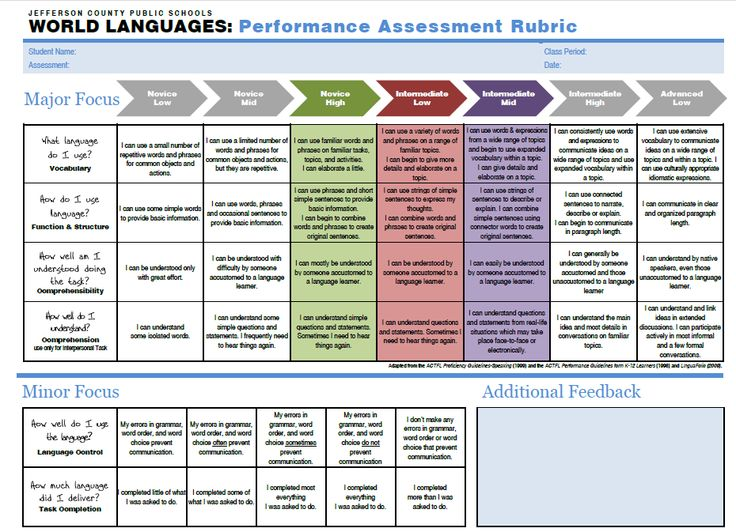101 best spanish assessments images on Pinterest Spanish - performance assessment