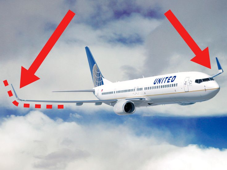 """Here's the simple reason why planes have winglets - Ever look out the window of a plane or watch as it pulls up to the gate?  Have you ever wondered why some planes have pointy bits at the ends of the wings?  What you see are """"winglets,"""" and they have essentially become standard equipment on all new airliners.  Why are they there?  """"Winglets help reduce the drag associated with the creation of lift,"""" Robert Gregg, Boeing's chief aerodynamicist, told Business Insider.  That's the technical…"""