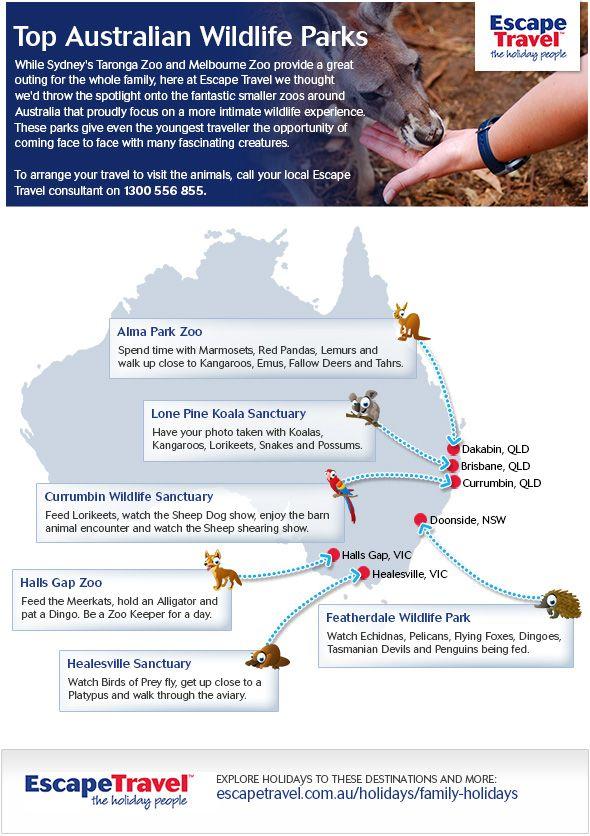 Top Australian Wildlife Parks