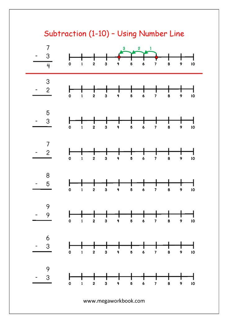 Subtraction Using Number Line (http://www.megaworkbook.com/maths/subtraction)