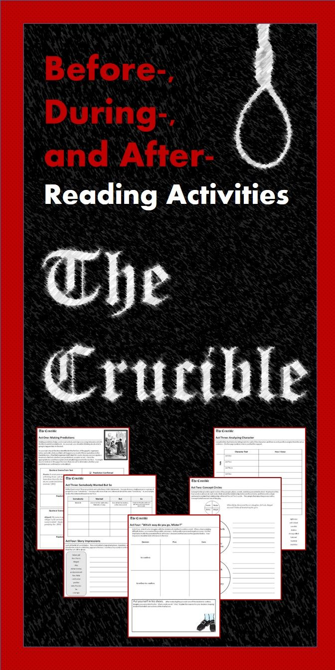 an insight to arthur millers play the crucibles Category: essay on the crucible title: the crucible: insight of hale, elizabeth  and john  the crucible is a play written by arthur miller in 1953 it is a prime.