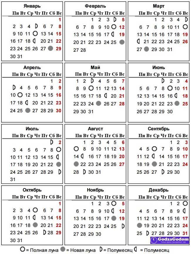 ЛУННЫЙ КАЛЕНДАРЬ НА 2016 ГОД ФАЗЫ ЛУНЫ 2016 ЛУННЫЕ СКАЧАТЬ БЕСПЛАТНО