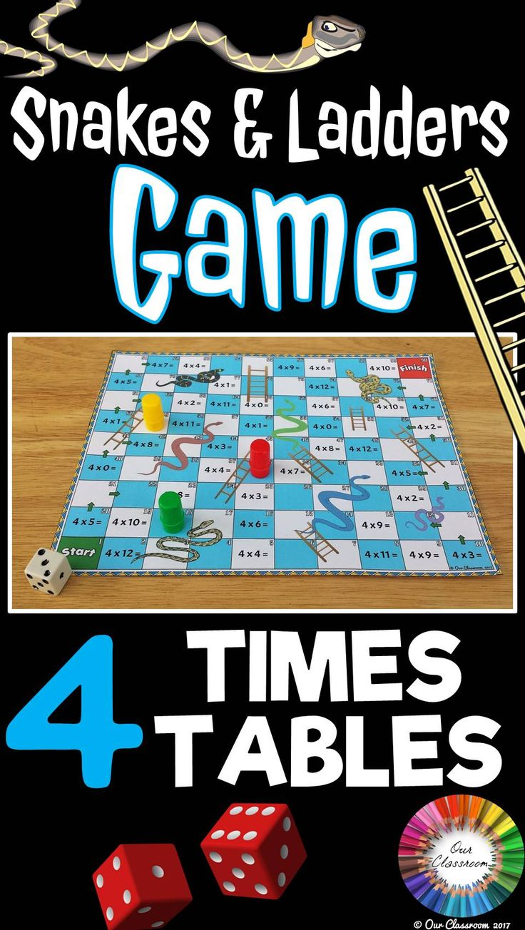 Make learning the 4 Times Tables fun with this Snakes and Ladders Game. This game will provide students with an engaging way to practise their Times Tables and multiplication skills. Students will have a blast playing this game!This game board is so easy to set up. Simply print and cut and you have a perfect activity for Maths centers, small group rotations and even free time!