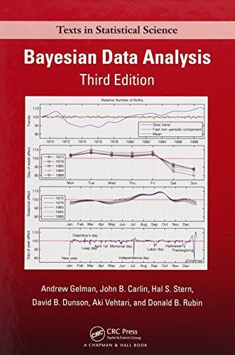Bayesian Data Analysis, Third Edition (Chapman & Hall/CRC Texts in Statistical Science) by Andrew Gelman http://www.amazon.com/dp/1439840954/ref=cm_sw_r_pi_dp_a1v2ub1JBATVQ