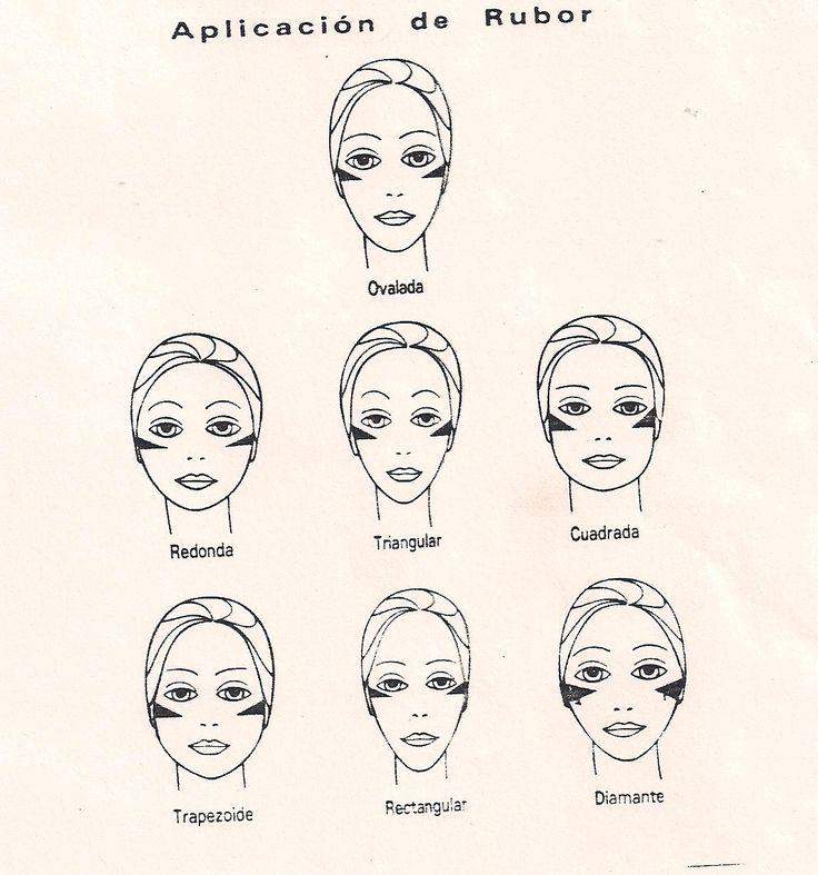 ( Cómo aplicar el rubor en las siete formas de rostro)   Ya se acerca la temporada en la que solemos tener infinidad de reuniones sociales...