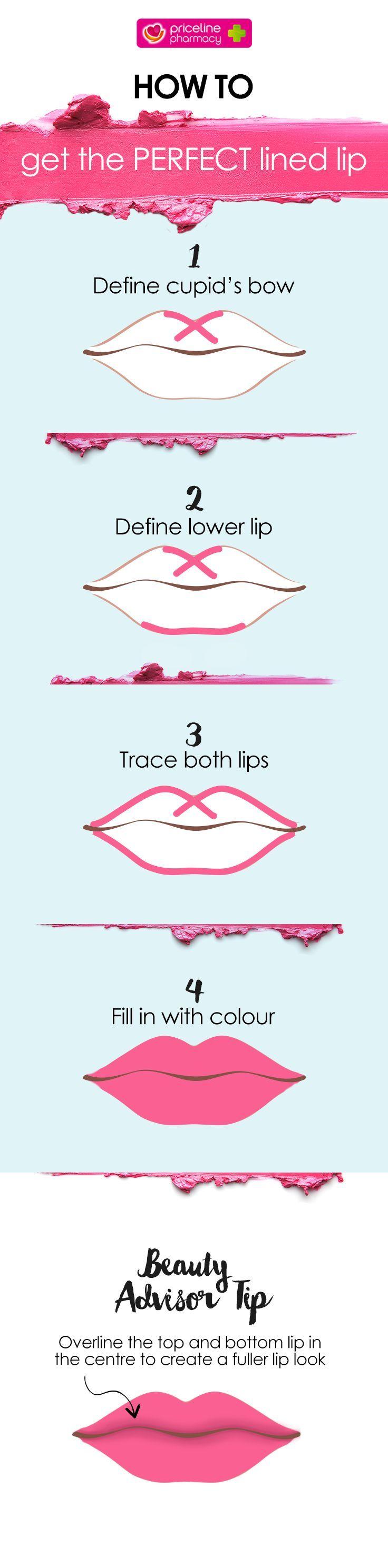 Lip lining 101