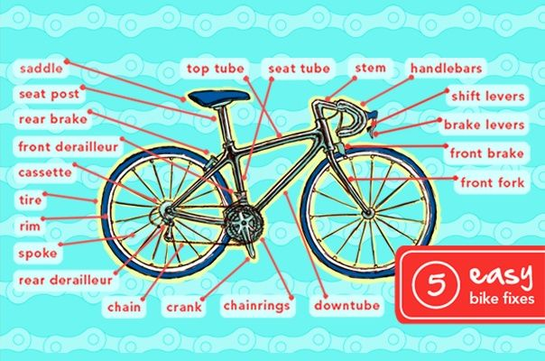 A busted chain means a pricey trip to the repair shop, right? Wrong! Learn these five basic bike... http://greatist.com/fitness/bike-repair-maintenance-guide