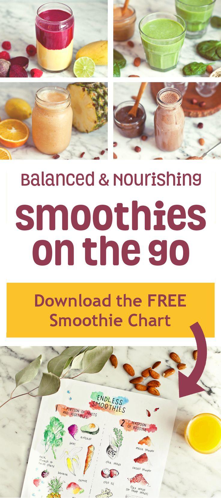 FREE Smoothie Recipe Printable Chart Download!