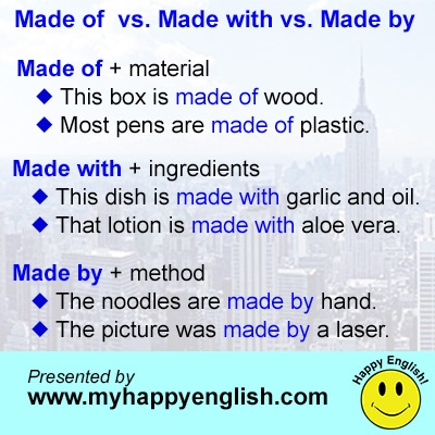 Made of vs. Made with vs. Made by in English