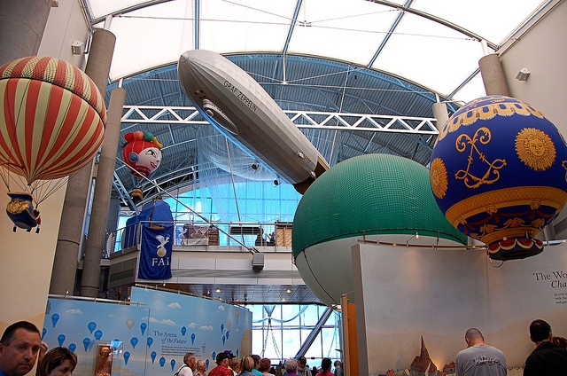 Visit the AndersonAbruzzo International Balloon Museum