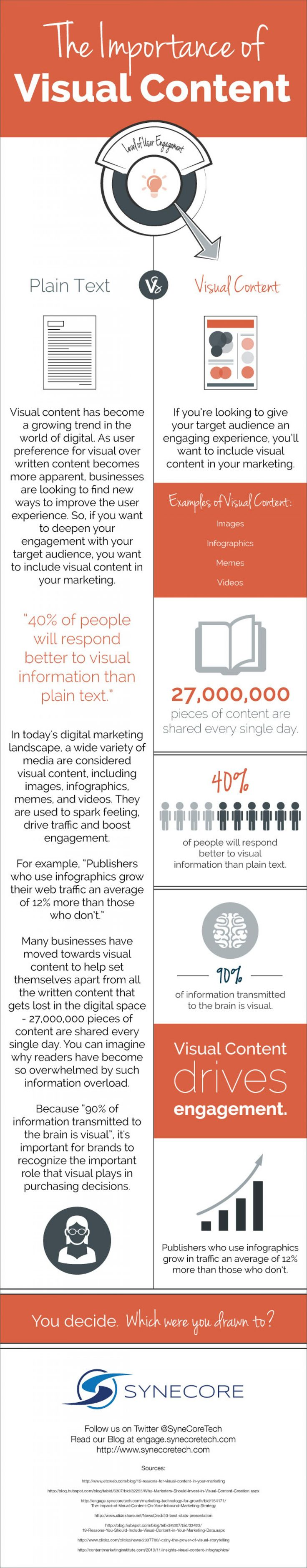 "DIGITAL MARKETING -        ""The Importance of Visual Content #Infographic #Socialmedia #contentmarketing""."