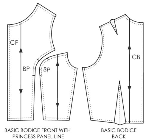 The Cutting Class | Fundamentals of Pattern Making: Princess Panel Lines