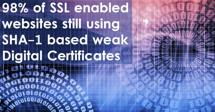 98% of SSL enabled websites still using SHA-1 based weak Digital Certificates http://thehackernews.com/2014/02/98-of-ssl-enabled-websites-still-using.html #Security
