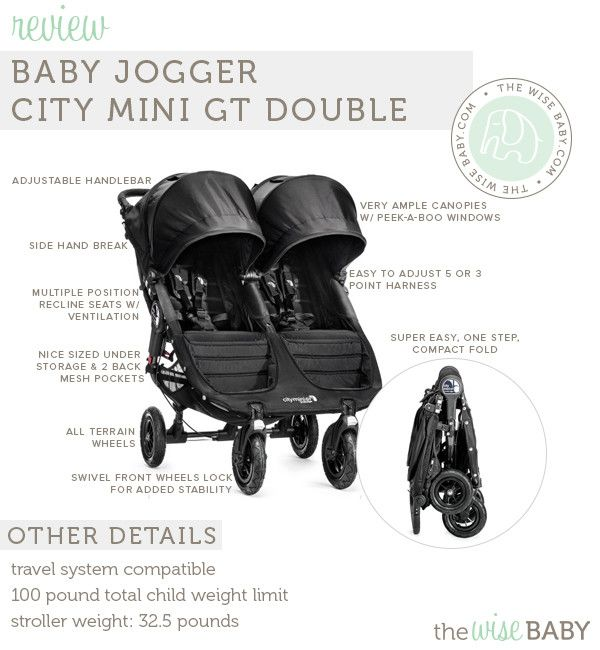 I can't believe that I am obsessing about getting a new double stroller AGAIN. I am sold on this one and am just trying to convince my husband that we NEED it.