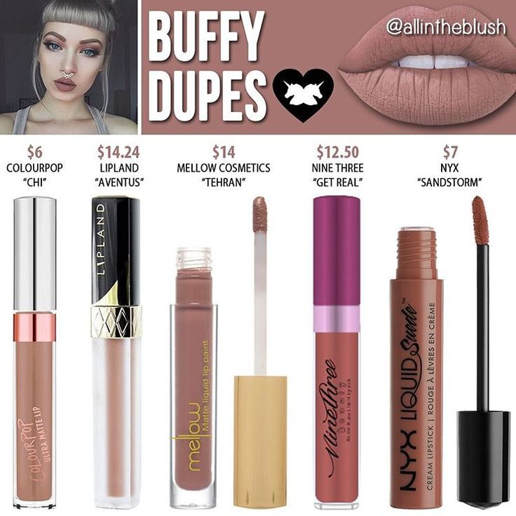 """1,544 Likes, 26 Comments - All in the Blush (@allintheblush) on Instagram: """"LIME CRIME #BUFFY DUPES  Please leave me your dupe requests in the comments! #allintheblush…"""""""