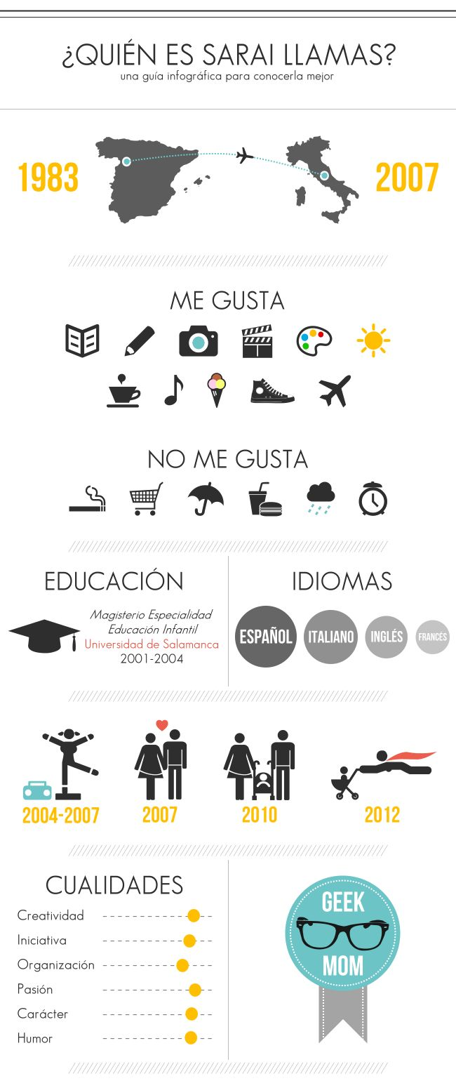 Have students make infographics in Spanish about themselves.
