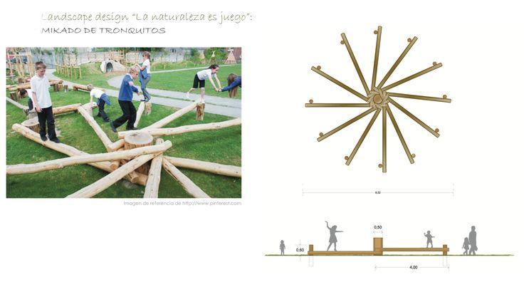 Mikado de tronquitos #ideas #bdu #barcelona #children #playground #parquesinfantiles #juegos