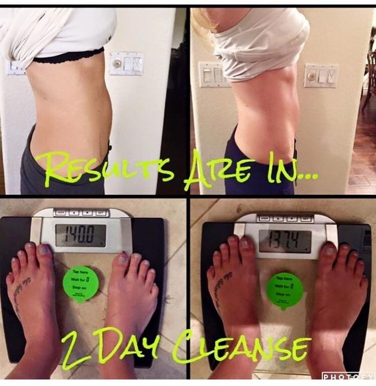 Like gain weight loss real pictures countries determine