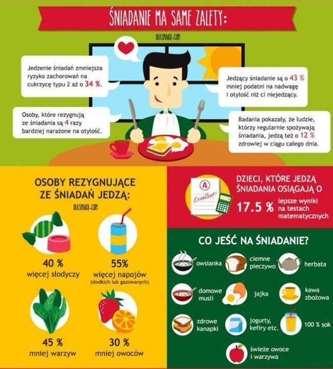 Zalecany skład posiłków w ciągu dnia | be-healthy-and-beauty