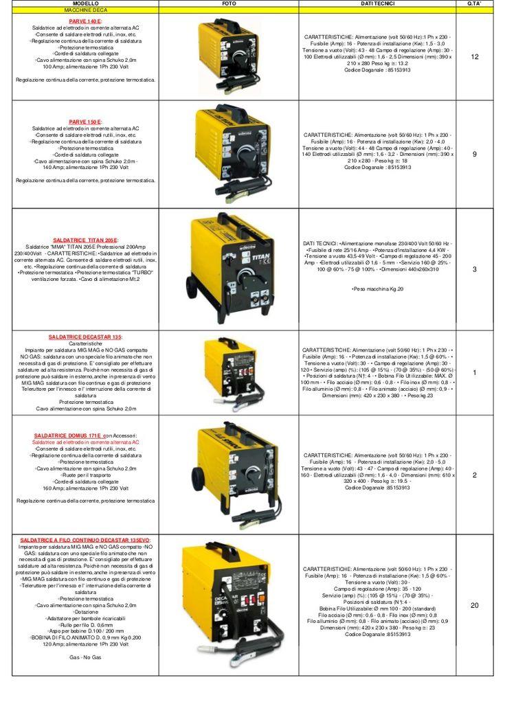 Профессиональные сварочные аппараты и аксессуары AWELCO & DECA – Сделано в Италии от компании Stockist.it