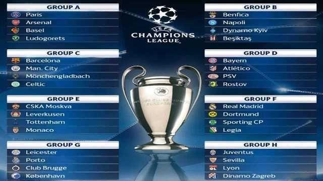 Calendario de la Fase de Grupos de la Champions League 2016-2017