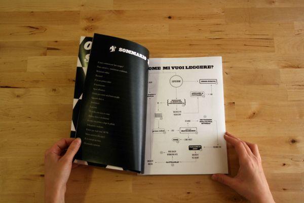 """Oh sì! · Oh yes!"" #02 __ Design: Michela Monterosso __ #inspiration #creativity #concept #art #art_direction #grid #layout #design #layout_design #graphic #graphic_layout #graphic_design #editorial #editorial_layout #editorial_design #book #book_layout #book_design #print #print_layout #print_design #typography #photography #michela_monterosso #oh_si #oh_yes_book #behance"