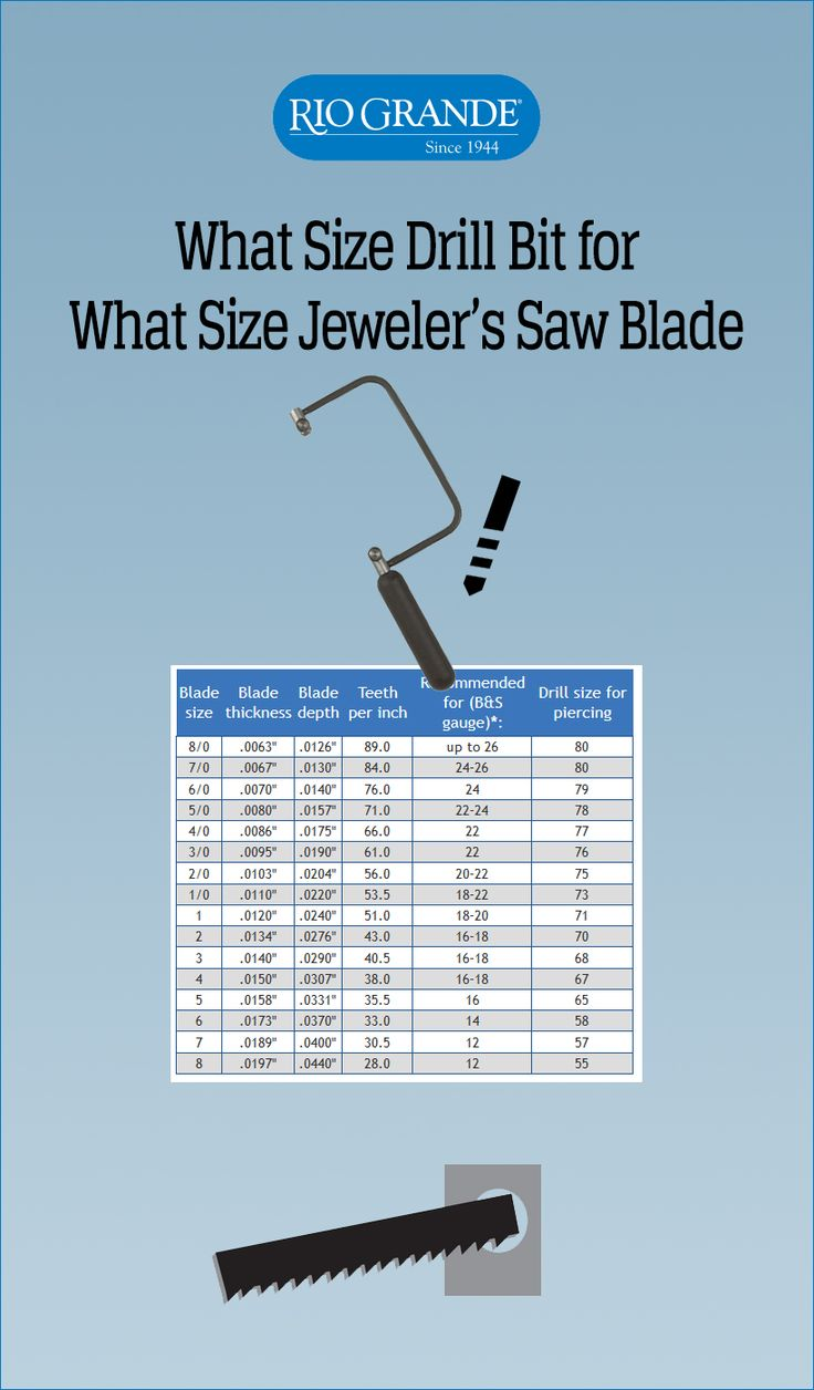 Rio Grande Jeweler's Saw Blade Size for Drill Bit Size