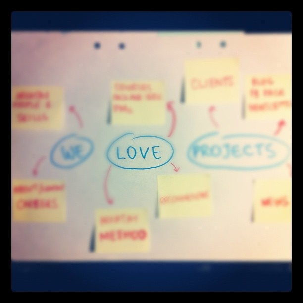 Brainstorming for one of our clients before designing and launching their new website www.arkatay.se