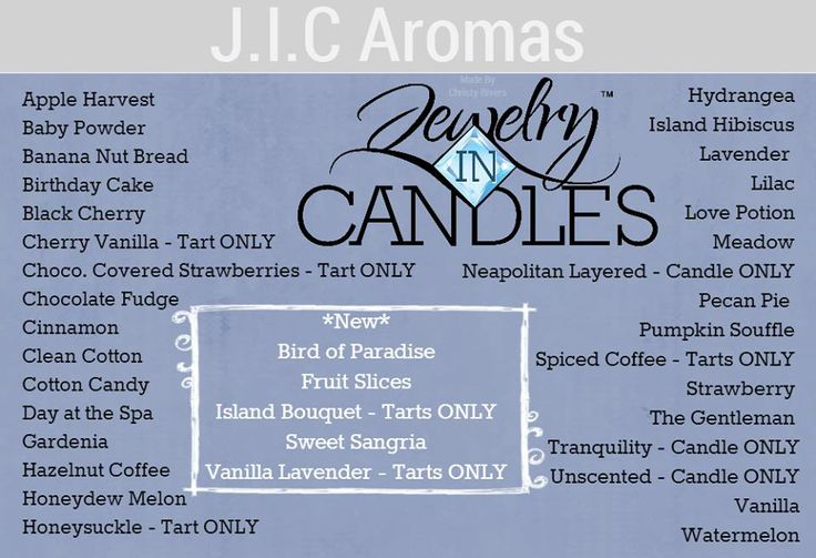 Candles With Jewelry