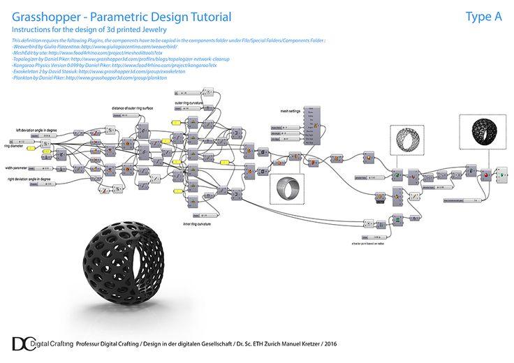 Grasshopper – Parametric Design Tutorials | responsive design studio