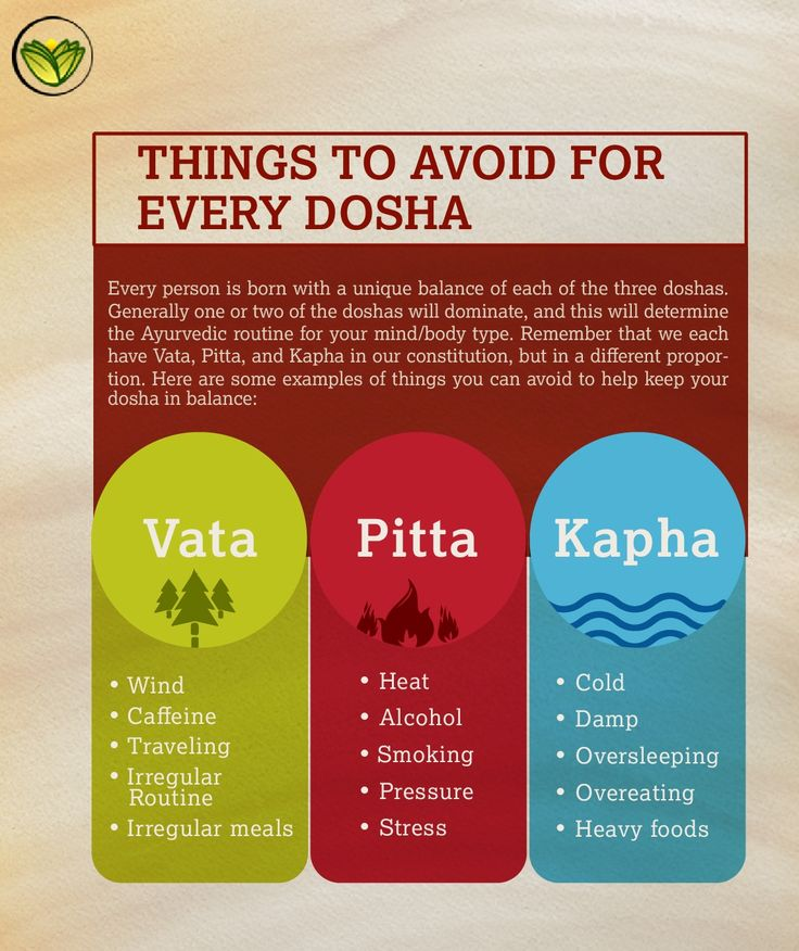 Every person is born with a unique #balance of each of the three #doshas…