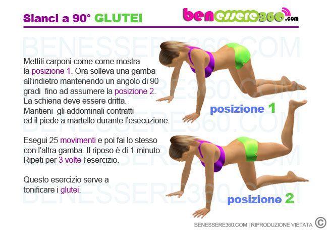Glutei Sodi Con Gli Slanci Posteriori A Martello Glutei Esercizi Esercizi Fitness
