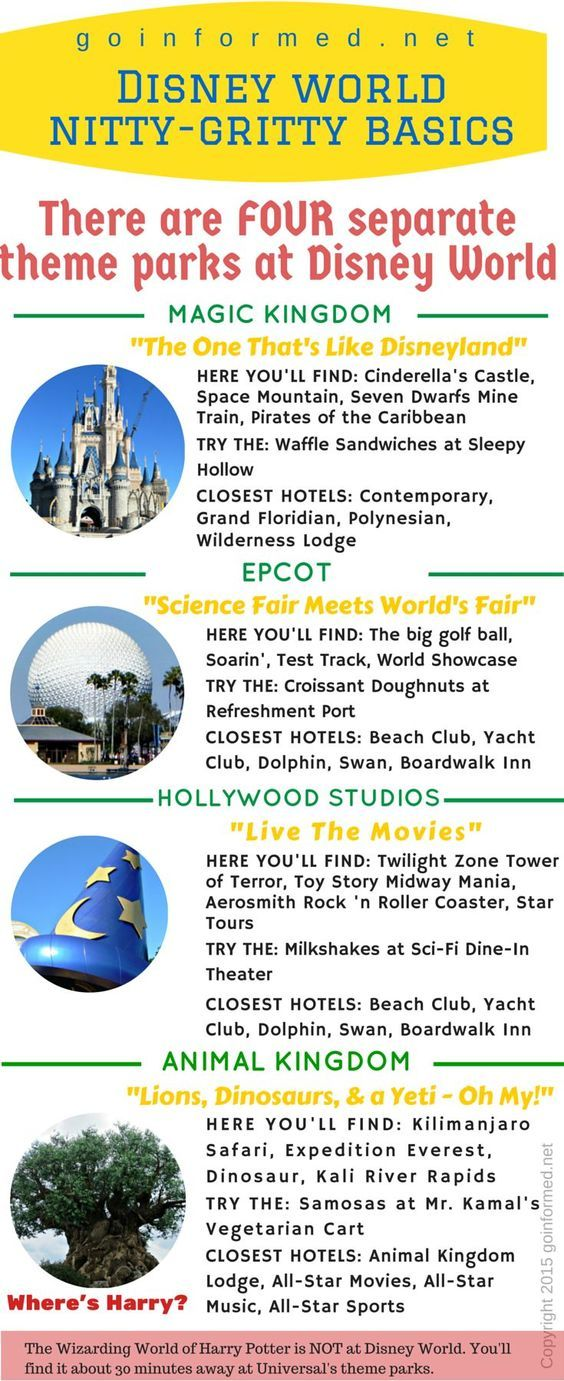 At-a-Glance look at all four Walt Disney World theme parks.