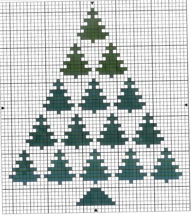 Xmas tree of Xmas trees...