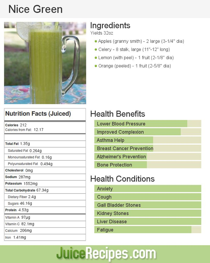 I make this recipe when I realize I have way too much celery and I need it gone before it goes bad.  The flavor reminds me of mean green and it's a much lighter color. It seems to be a great beginner juice for those who love celery!