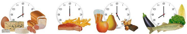 Liste des féculents et des légumineuses | P. Leconte, nutritionniste à Genève