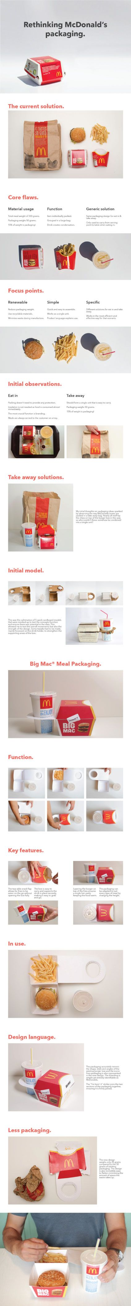 McDonald's Packaging Redesign by  Amit Sakal