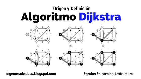 Algoritmo de Dijkstra: Origen y Definición - Ingeniera de Ideas