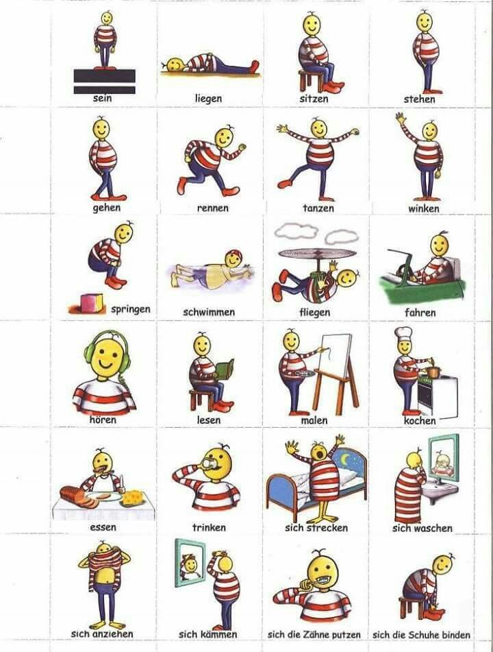 Pin von Amanda Speidel auf German Vocab in Pictures ...