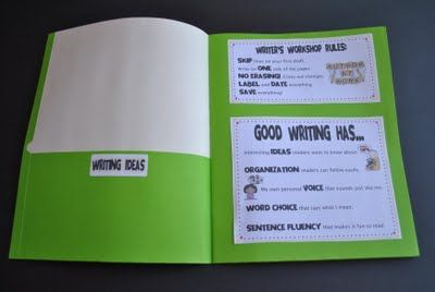 Writer's Workshop folders---will fit nicely in my Literacy Binders: Pocket Folder, Writer Workshop, Writing Folder, Classroom Ideas, Reading Writing, Double Folder, Writers Workshop Folders