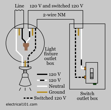 Wiring Diagram For House Light Switch (With images