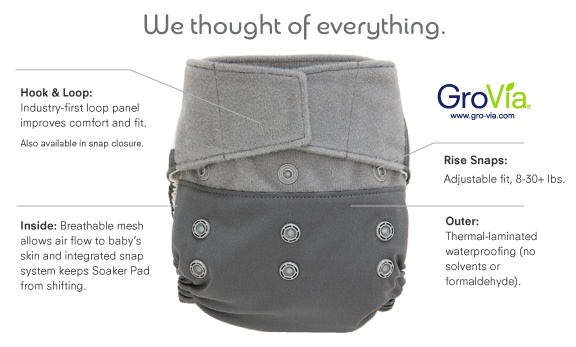 Just call it the Mary Poppins of cloth diapering--it's practically perfect in every way! http://www.gro-via.com/learn-cloth-diapers.html